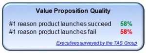 value-proposition-quality